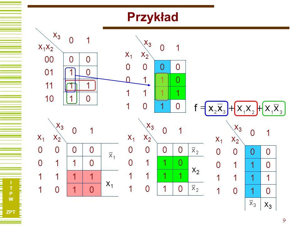 I T P W ZPT I T P W ZPT 8 Przykładzik x1x1 x2x2 x3x3 f 00000 10011 20100 30111 41000 51011 61101 71111 Wpisanie funkcji do tablicy Zakreślanie pętelek