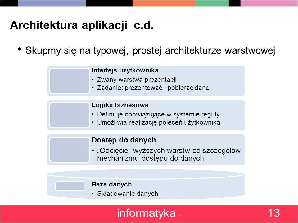 Architektura aplikacji c.d.