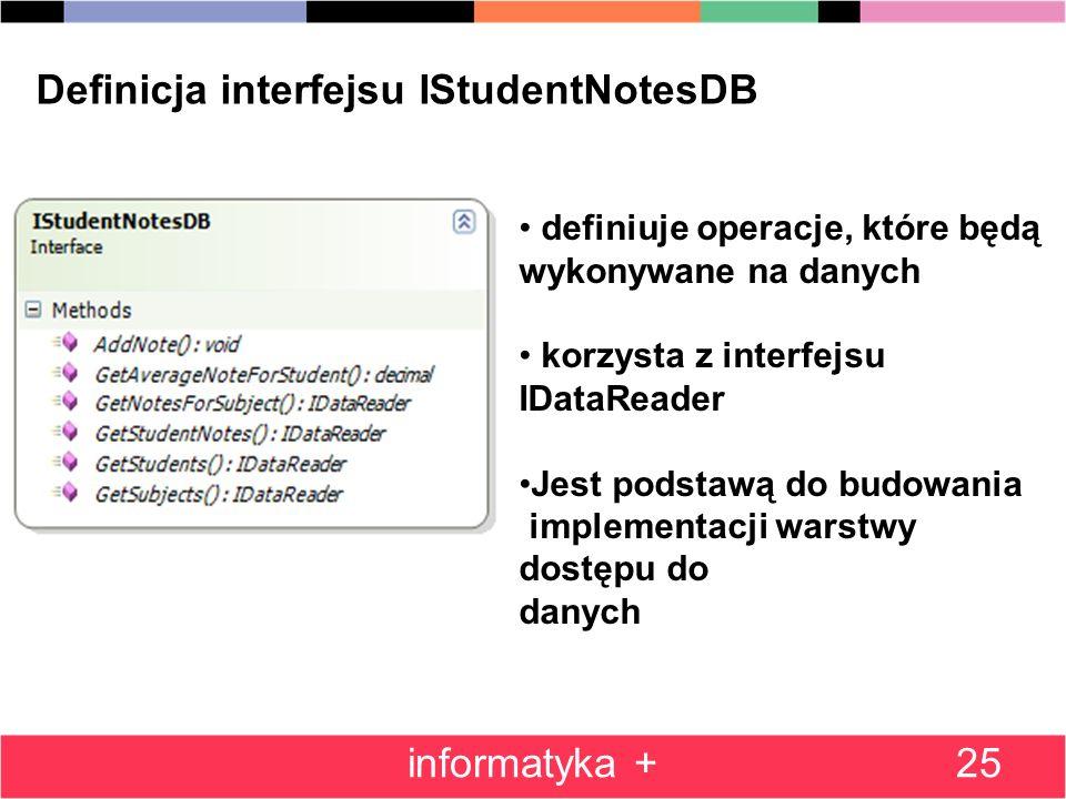25 Definicja interfejsu IStudentNotesDB definiuje operacje, które będą wykonywane na danych korzysta z interfejsu IDataReader Jest podstawą do budowania implementacji warstwy dostępu do danych informatyka +