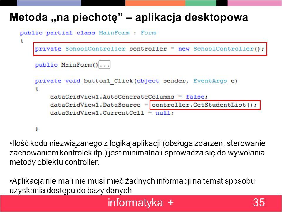 35 Metoda na piechotę – aplikacja desktopowa Ilość kodu niezwiązanego z logiką aplikacji (obsługa zdarzeń, sterowanie zachowaniem kontrolek itp.) jest minimalna i sprowadza się do wywołania metody obiektu controller.