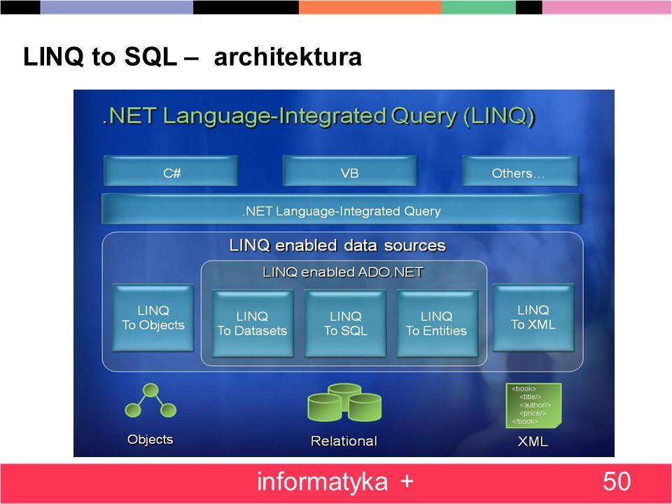 50 LINQ to SQL – architektura informatyka +