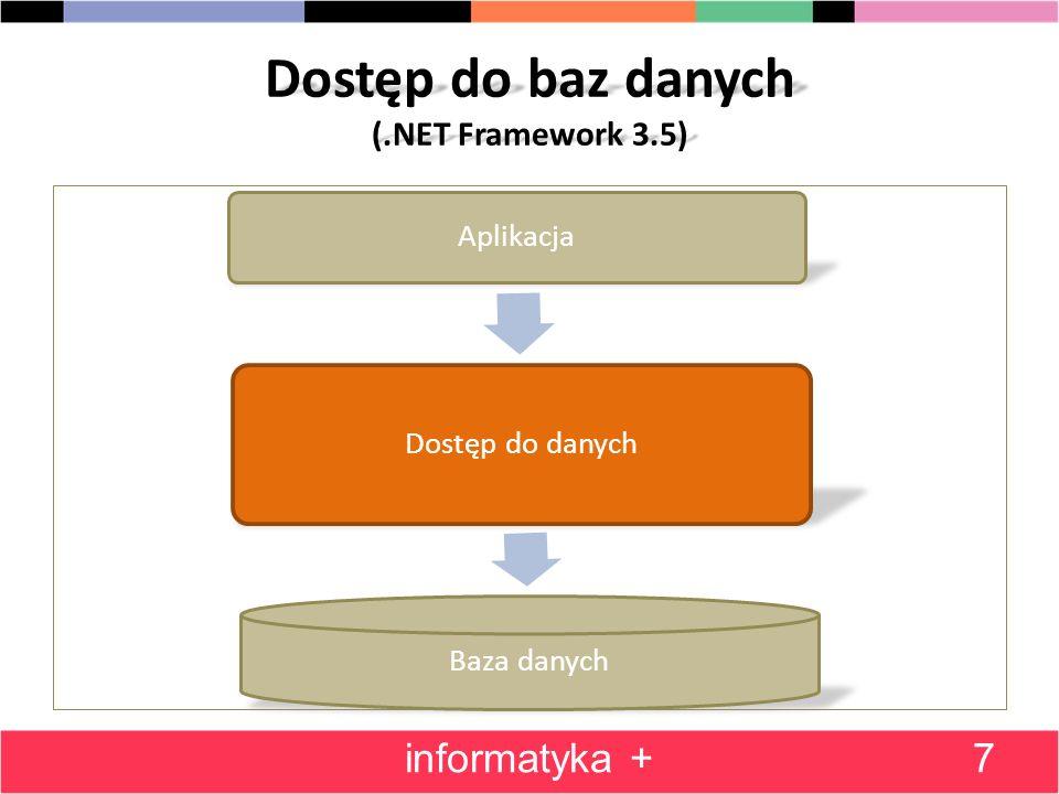 Dostęp do baz danych (.NET Framework 3.5) Aplikacja Dostęp do danych Baza danych 7informatyka +