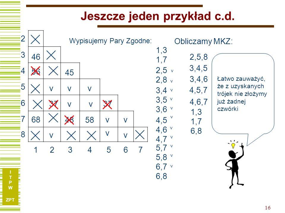 I T P W ZPT 16 Jeszcze jeden przykład c.d. 2 3 4 5 6 7 8 1234567 37 46 56 68 45 4858 vvv vv v vv v v 37 Wypisujemy Pary Zgodne: 4,6,7 Obliczamy MKZ: 3