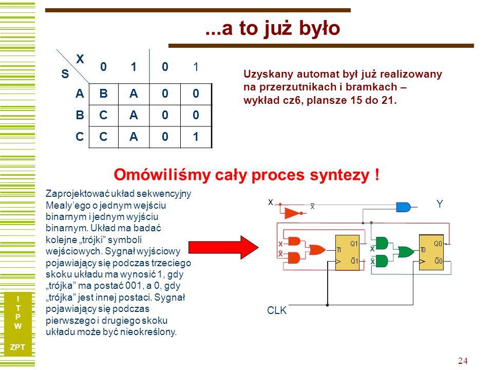 I T P W ZPT 25 ABC 1/0 0/0 1/1 XSXS 0101 ABA00 BCA00 CCA01 1/0...intuicyjne utworzenie grafu też możliwe