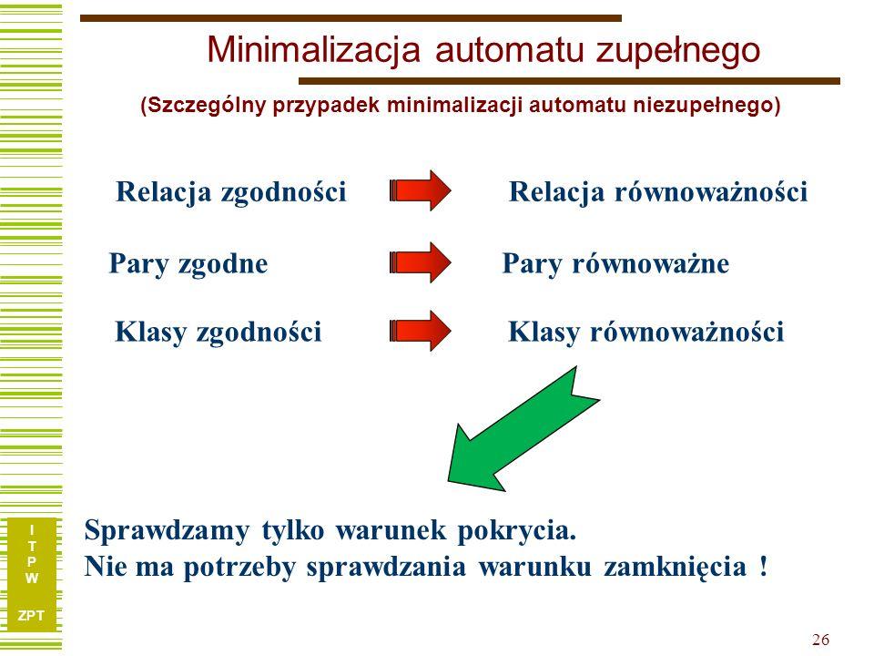 I T P W ZPT 27 Minimalizacja automatu zupełnego - przykład S0101 AFD01 BCF11 CFB11 DEG11 EAD11 FGB01 GAD01 B C D E F G ABCDEF FG,BD AF AG,BD AC,DF CE,FG CF,BF EF,BG AF,BDAE,DG AF, AG, BD, CE, FGAFG, BD, CE