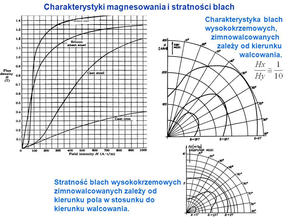 Charakterystyki magnesowania i stratności blach Charakterystyka blach wysokokrzemowych, zimnowalcowanych zależy od kierunku walcowania. Stratność blac