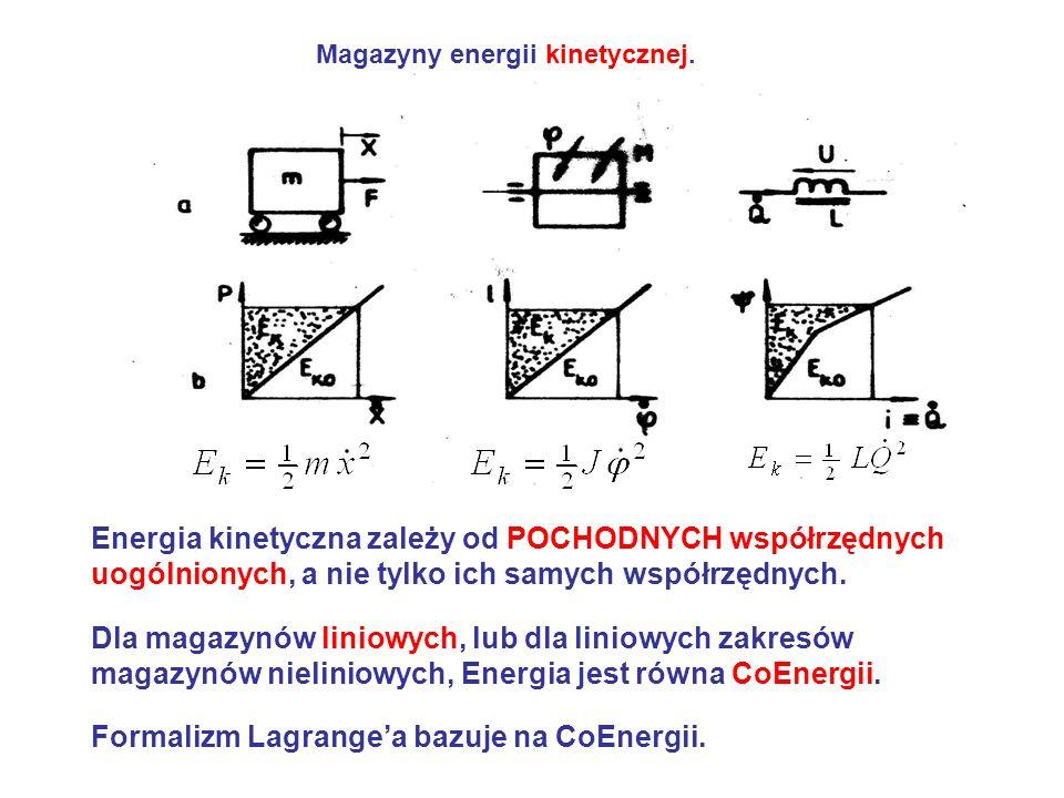 Magazyny energii kinetycznej. Energia kinetyczna zależy od POCHODNYCH współrzędnych uogólnionych, a nie tylko ich samych współrzędnych. Dla magazynów