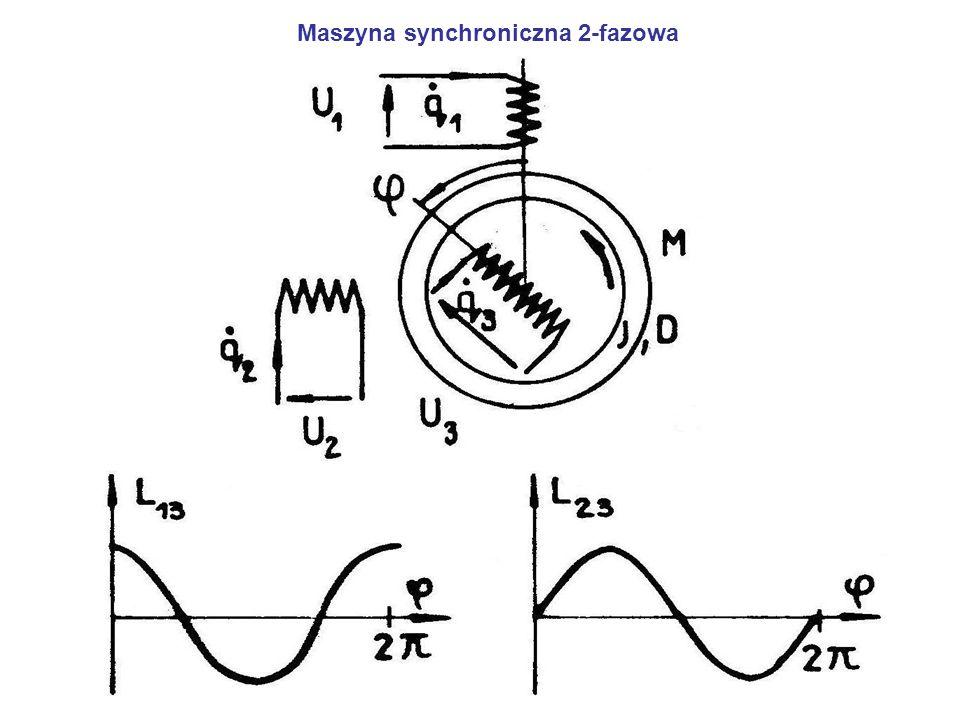Maszyna synchroniczna 2-fazowa