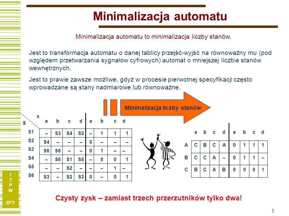 I T P W ZPT 1 Minimalizacja automatu abcdabcd ACBCA0111 BCCA–011– CBCAB0001 xSxS abcdabcd S1 –S3S4S2–111 S4–––0––– S3 S6 ––01–– S4 –S6S1S5–001 ––S2–––1– S6 S3–S2S30–01 Minimalizacja liczby stanów Czysty zysk – zamiast trzech przerzutników tylko dwa.
