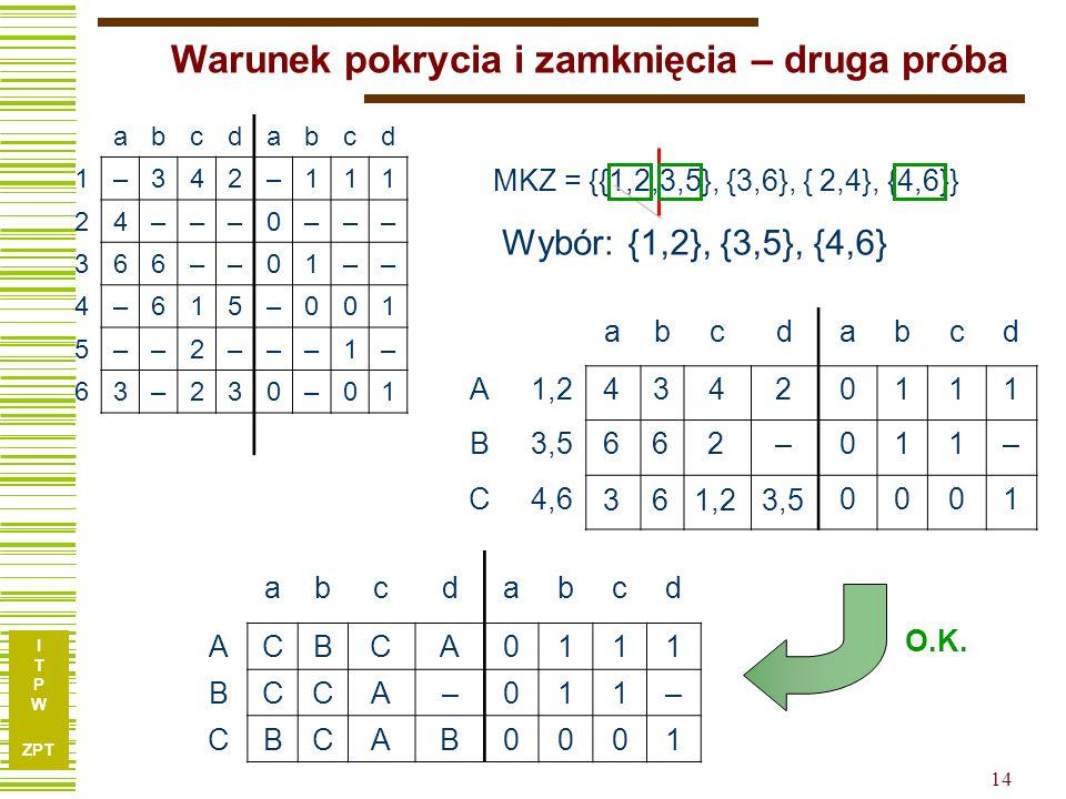 I T P W ZPT 14 Warunek pokrycia i zamknięcia – druga próba abcdabcd 1–342–111 24–––0––– 366––01–– 4–615–001 5––2–––1– 63–230–01 abcdabcd A1,2 B3,5 C4,6 MKZ = {{1,2,3,5}, {3,6}, { 2,4}, {4,6}} Wybór: abcdabcd ACBCA0111 BCCA–011– CBCAB0001 {1,2}, {3,5}, {4,6} 361,23,5 662– 43420111 011– 0001 O.K.