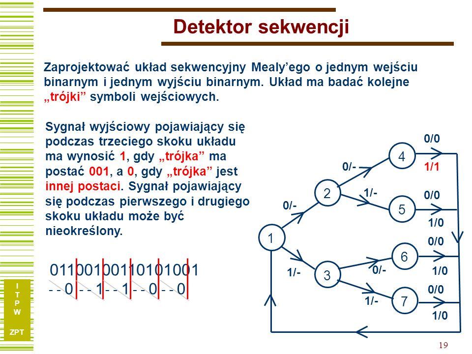 I T P W ZPT 19 Detektor sekwencji Sygnał wyjściowy pojawiający się podczas trzeciego skoku układu ma wynosić 1, gdy trójka ma postać 001, a 0, gdy trójka jest innej postaci.