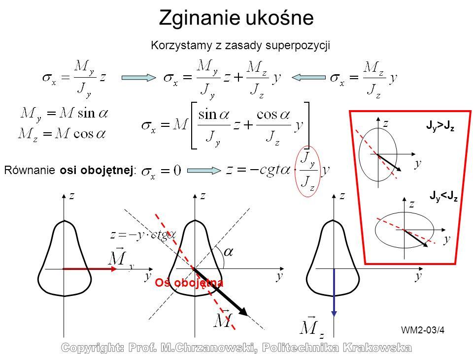 WM2-03/4 Zginanie ukośne y z y z Korzystamy z zasady superpozycji Równanie osi obojętnej: y z Oś obojętna J y >J z J y <J z y z y z