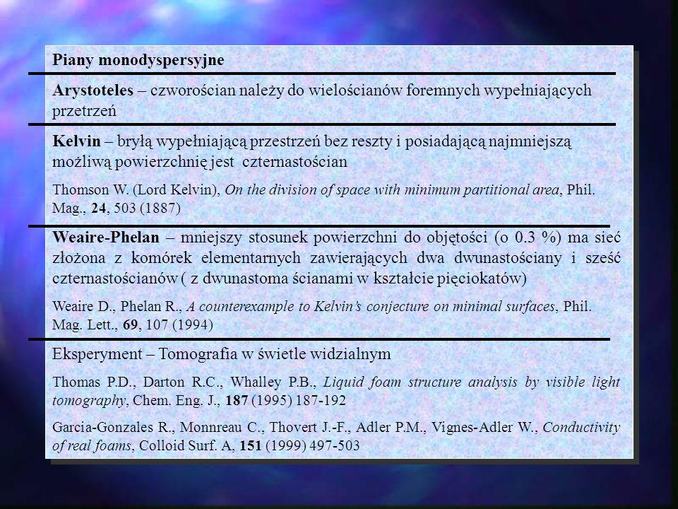 Piany monodyspersyjne Arystoteles – czworościan należy do wielościanów foremnych wypełniających przetrzeń Kelvin – bryłą wypełniającą przestrzeń bez r