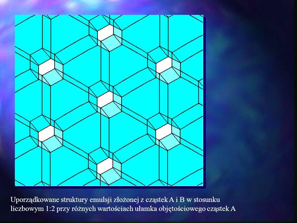 Uporządkowane struktury emulsji złożonej z cząstek A i B w stosunku liczbowym 1:2 przy różnych wartościach ułamka objętościowego cząstek A