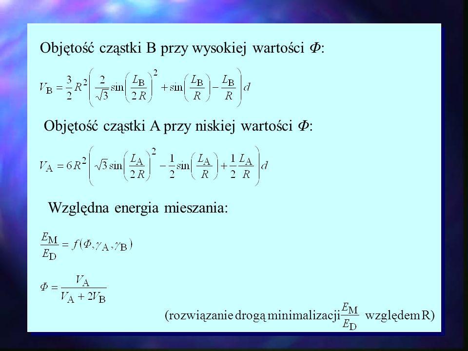 Objętość cząstki B przy wysokiej wartości Φ: Objętość cząstki A przy niskiej wartości Φ: Względna energia mieszania: (rozwiązanie drogą minimalizacji