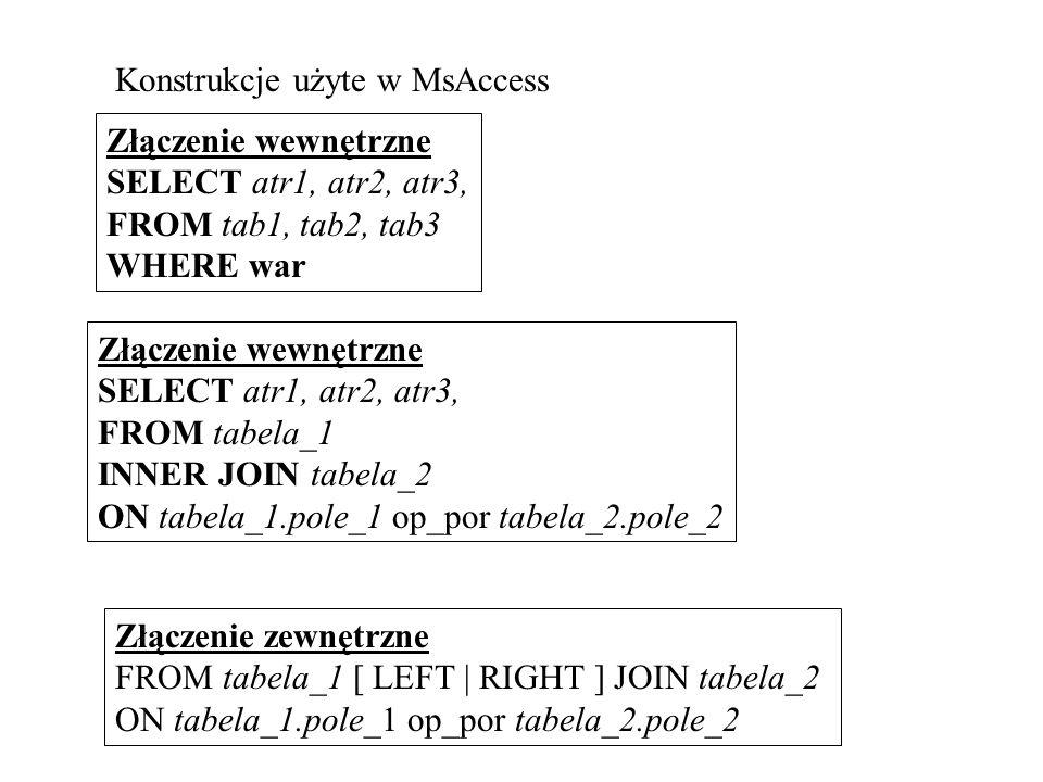 Konstrukcje użyte w MsAccess Złączenie wewnętrzne SELECT atr1, atr2, atr3, FROM tab1, tab2, tab3 WHERE war Złączenie zewnętrzne FROM tabela_1 [ LEFT | RIGHT ] JOIN tabela_2 ON tabela_1.pole_1 op_por tabela_2.pole_2 Złączenie wewnętrzne SELECT atr1, atr2, atr3, FROM tabela_1 INNER JOIN tabela_2 ON tabela_1.pole_1 op_por tabela_2.pole_2