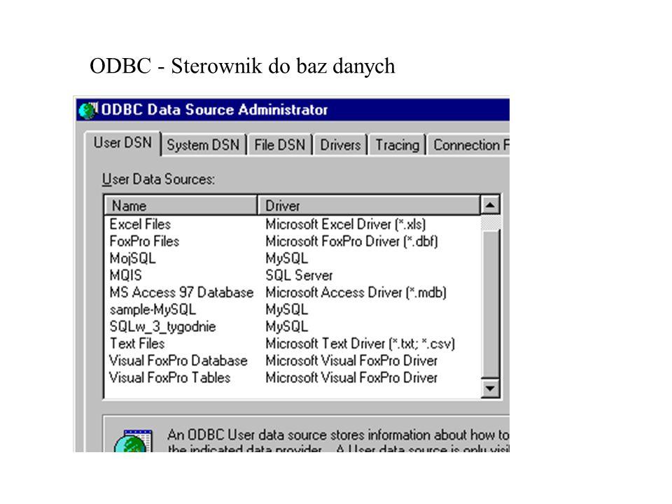 ODBC - Sterownik do baz danych