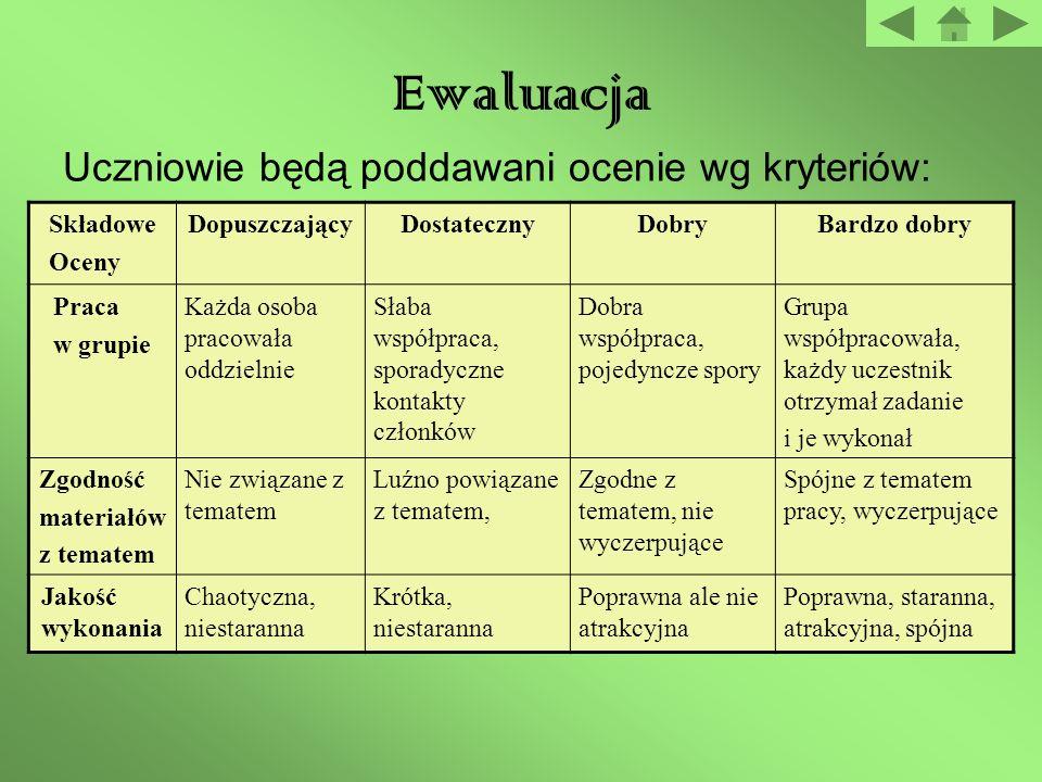 Ź ród ł a http://pl.wikipedia.org/wiki/Parki_narodowe_w_Polsce http://www.parki-narodowe.pl/ http://www.parkinarodowe.edu.pl/polskie_parki_narodowe.ht