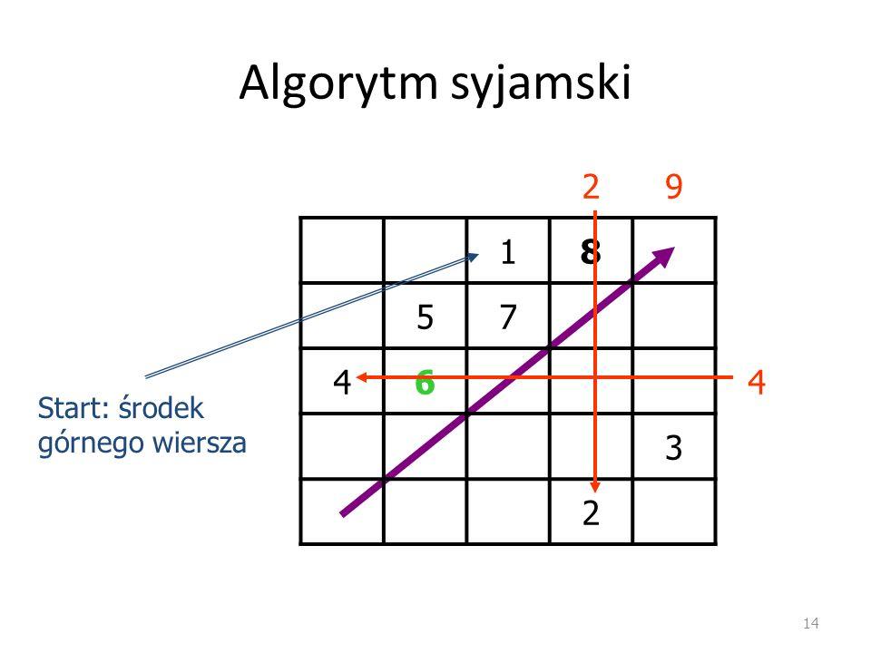Algorytm syjamski 14 29 18 57 464 3 2 Start: środek górnego wiersza