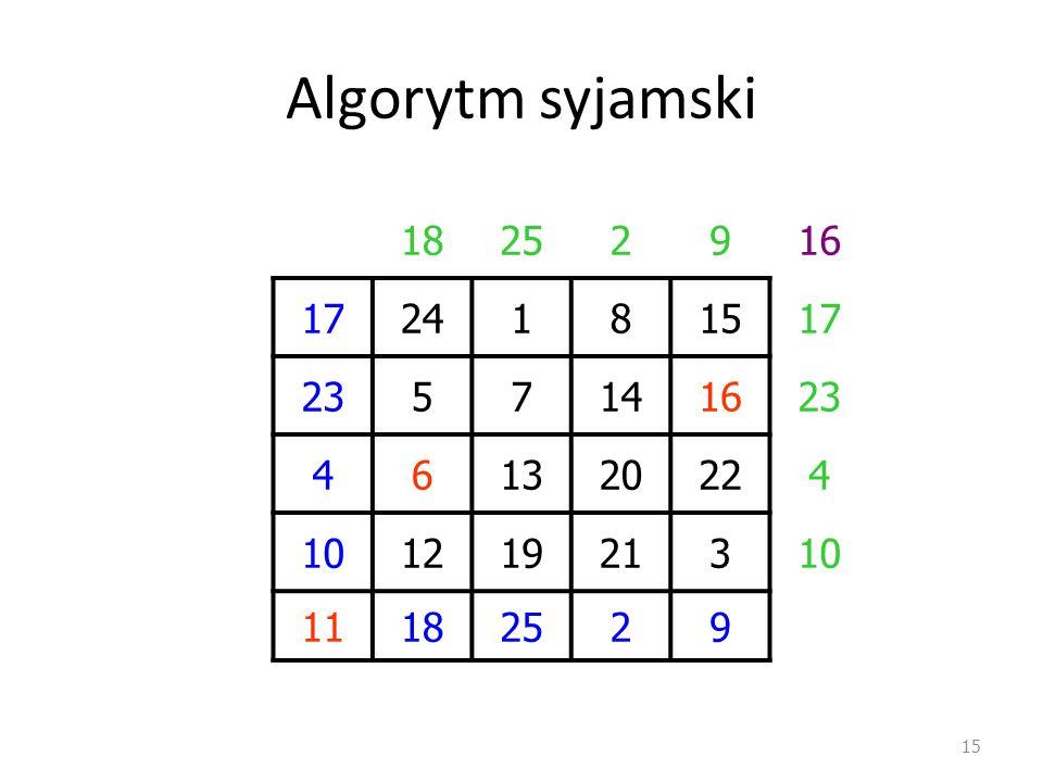 Algorytm syjamski 15 18252916 1724181517 2357141623 461320224 10121921310 11182529
