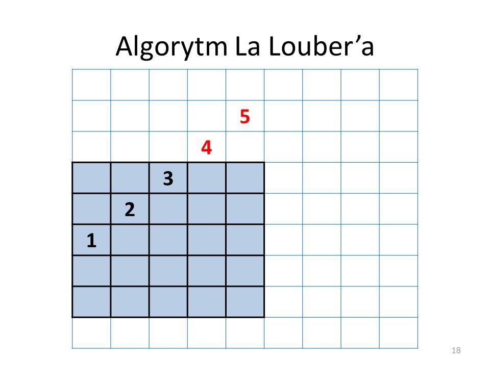 Algorytm La Loubera 18 5 4 3 2 1