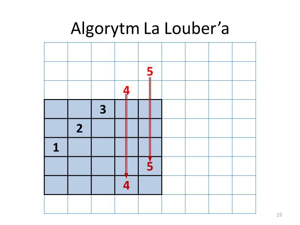Algorytm La Loubera 19 5 4 3 2 1 5 4