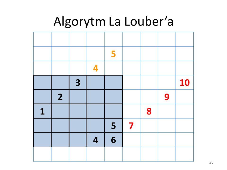 Algorytm La Loubera 20 5 4 310 29 18 57 46
