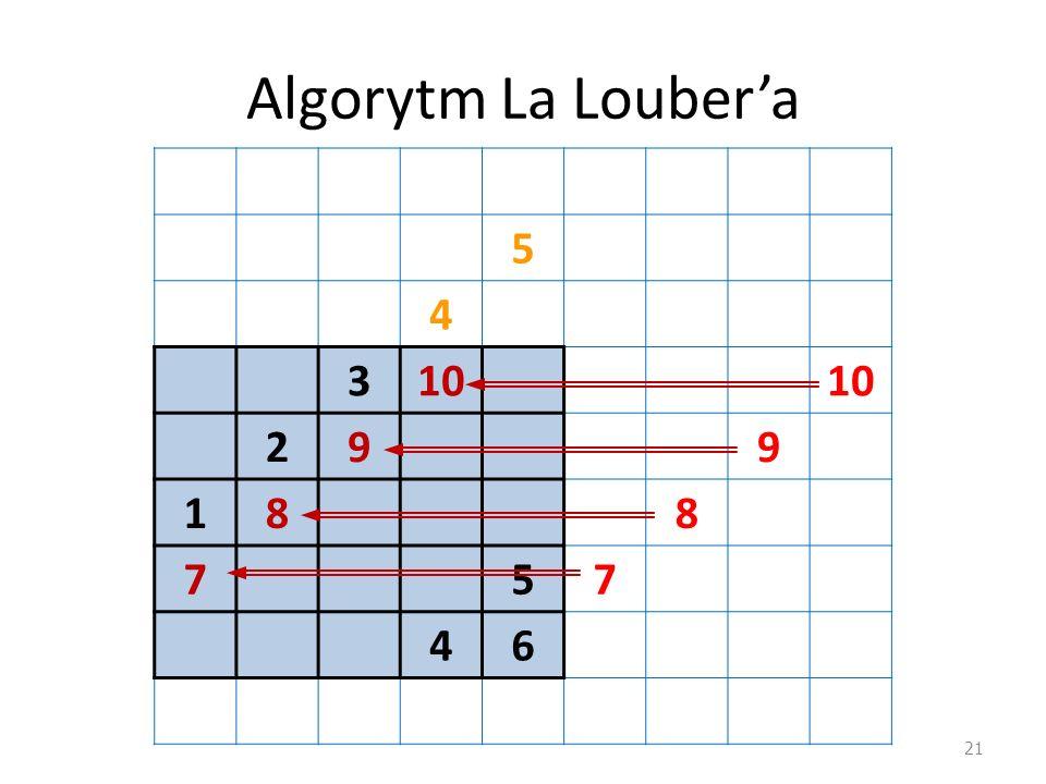 Algorytm La Loubera 21 5 4 310 299 188 757 46