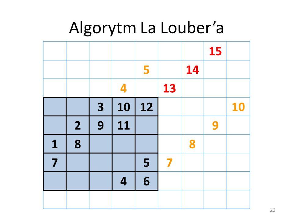 Algorytm La Loubera 22 15 514 413 3101210 29119 188 757 46
