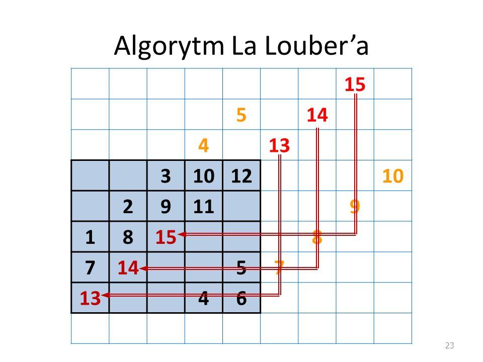 Algorytm La Loubera 23 15 514 413 3101210 29119 18158 71457 1346