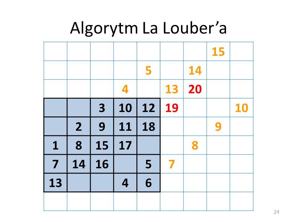 Algorytm La Loubera 24 15 514 41320 310121910 2911189 1815178 7141657 1346