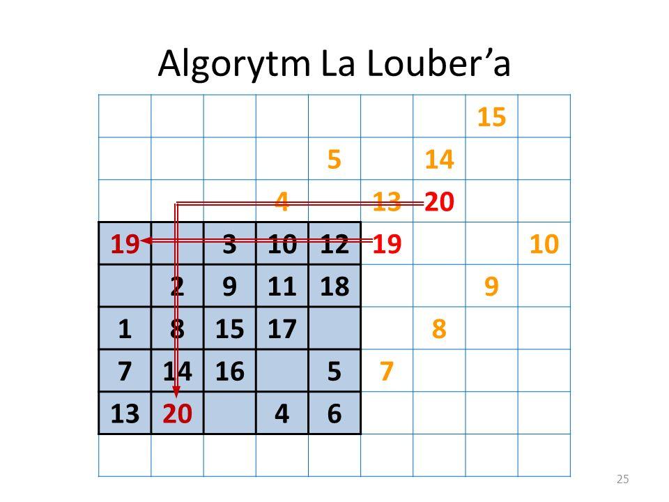 Algorytm La Loubera 25 15 514 41320 19310121910 2911189 1815178 7141657 132046