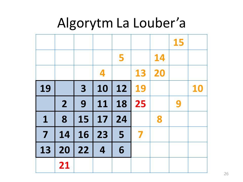 Algorytm La Loubera 26 15 514 41320 19310121910 291118259 181517248 714162357 13202246 21