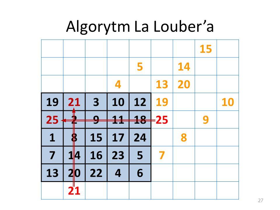 Algorytm La Loubera 27 15 514 41320 1921310121910 25291118259 181517248 714162357 13202246 21