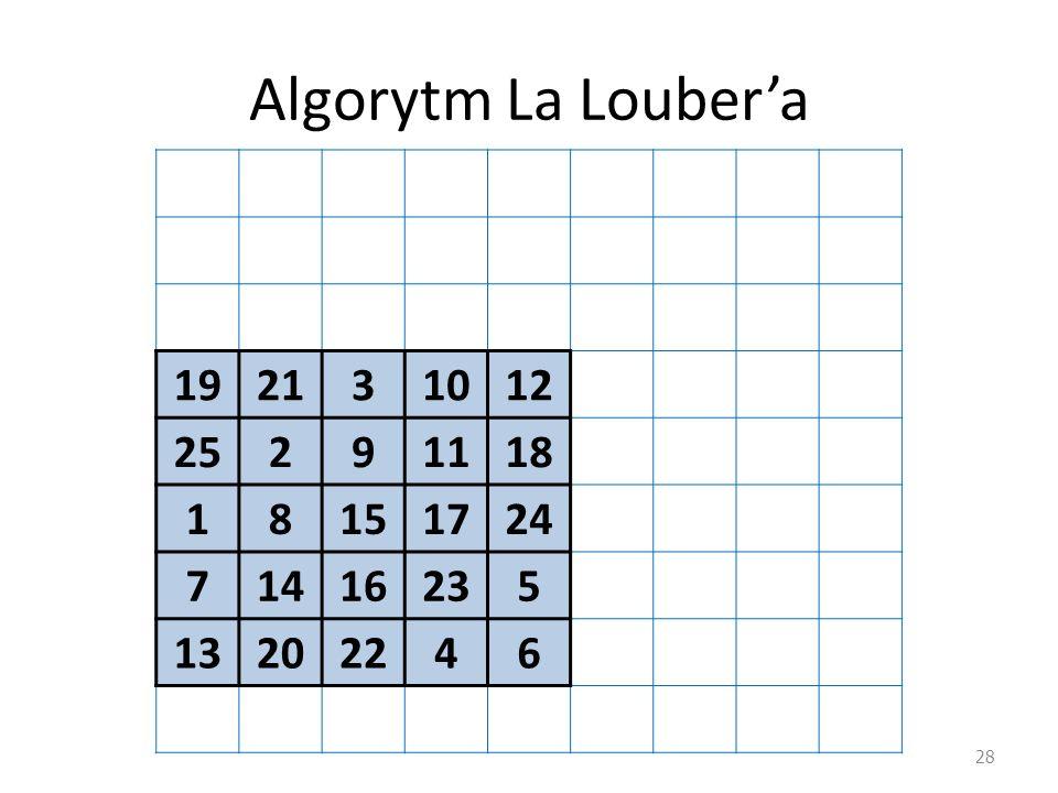 Algorytm La Loubera 28 192131012 25291118 18151724 71416235 13202246
