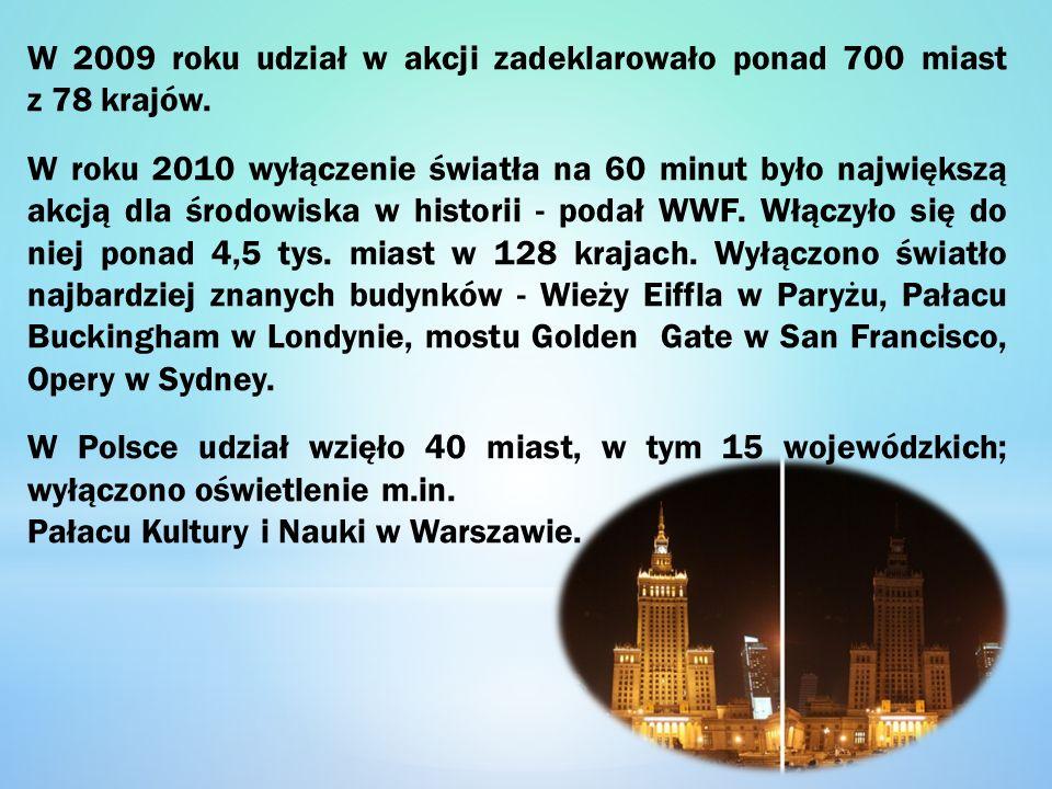 W 2009 roku udział w akcji zadeklarowało ponad 700 miast z 78 krajów. W roku 2010 wyłączenie światła na 60 minut było największą akcją dla środowiska