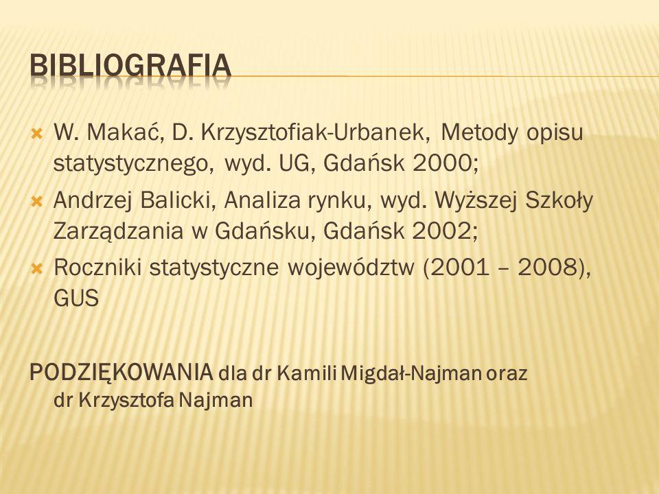 W.Makać, D. Krzysztofiak-Urbanek, Metody opisu statystycznego, wyd.