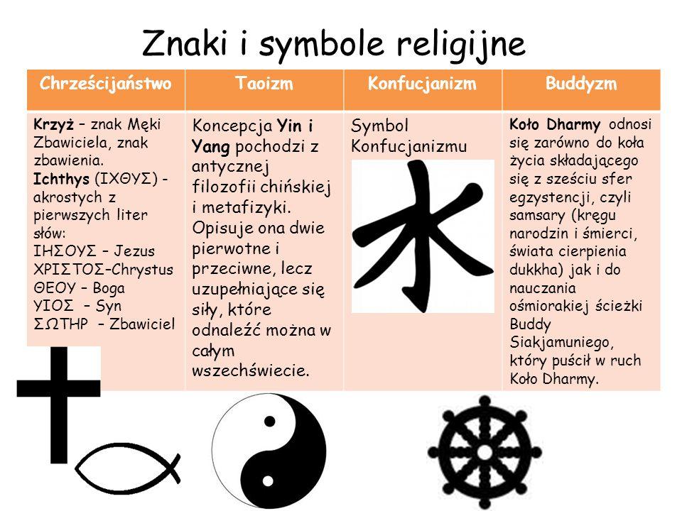 Znaki i symbole religijne ChrześcijaństwoTaoizmKonfucjanizmBuddyzm Krzyż – znak Męki Zbawiciela, znak zbawienia. Ichthys (ΙΧΘΥΣ) - akrostych z pierwsz