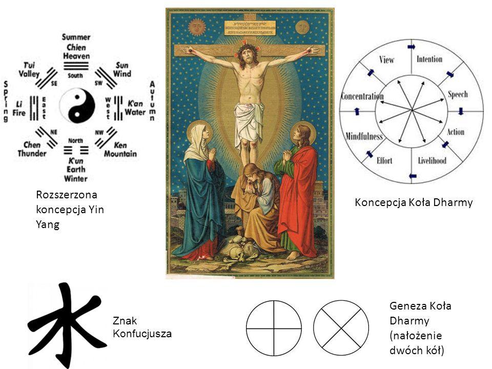 Koncepcja Koła Dharmy Geneza Koła Dharmy (nałożenie dwóch kół) Rozszerzona koncepcja Yin Yang Znak Konfucjusza