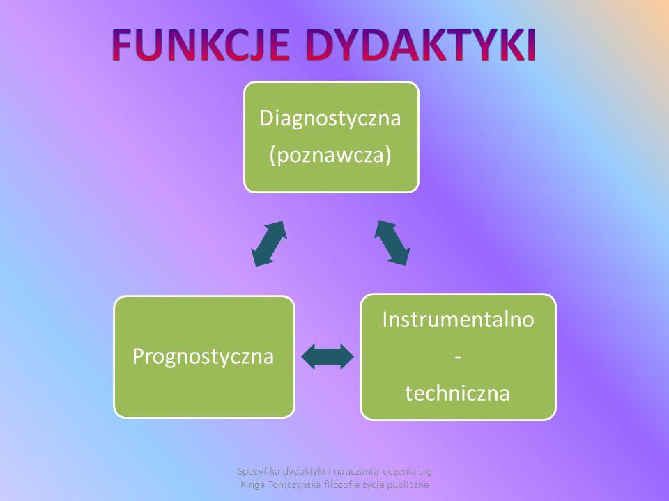 Specyfika dydaktyki i nauczania-uczenia się Kinga Tomczyńska filozofia życie publiczne Diagnostyczna (poznawcza) Instrumentalno - techniczna Prognostyczna
