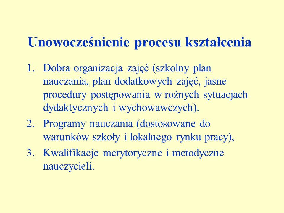 Unowocześnienie procesu kształcenia 1.Dobra organizacja zajęć (szkolny plan nauczania, plan dodatkowych zajęć, jasne procedury postępowania w rożnych sytuacjach dydaktycznych i wychowawczych).