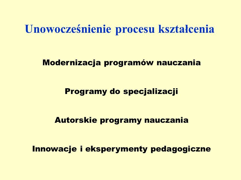 Modernizacja programów nauczania Programy do specjalizacji Autorskie programy nauczania Innowacje i eksperymenty pedagogiczne Unowocześnienie procesu kształcenia