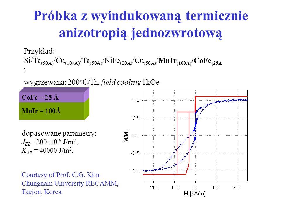 Próbka z wyindukowaną termicznie anizotropią jednozwrotową Courtesy of Prof. C.G. Kim Chungnam University RECAMM, Taejon, Korea MnIr – 100Å CoFe – 25