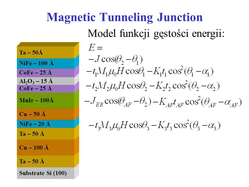 Magnetic Tunneling Junction Substrate Si (100) Ta – 50 Å Cu – 100 Å Ta – 50 Å NiFe – 20 Å Cu – 50 Å MnIr – 100Å CoFe – 25 Å Al 2 O 3 – 15 Å CoFe – 25