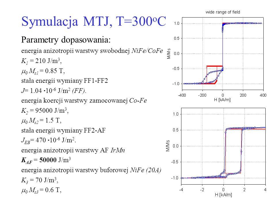 Symulacja MTJ, T=300 o C Parametry dopasowania: energia anizotropii warstwy swobodnej NiFe/CoFe K 1 = 210 J/m 3, 0 M s1 = 0.85 T, stała energii wymian