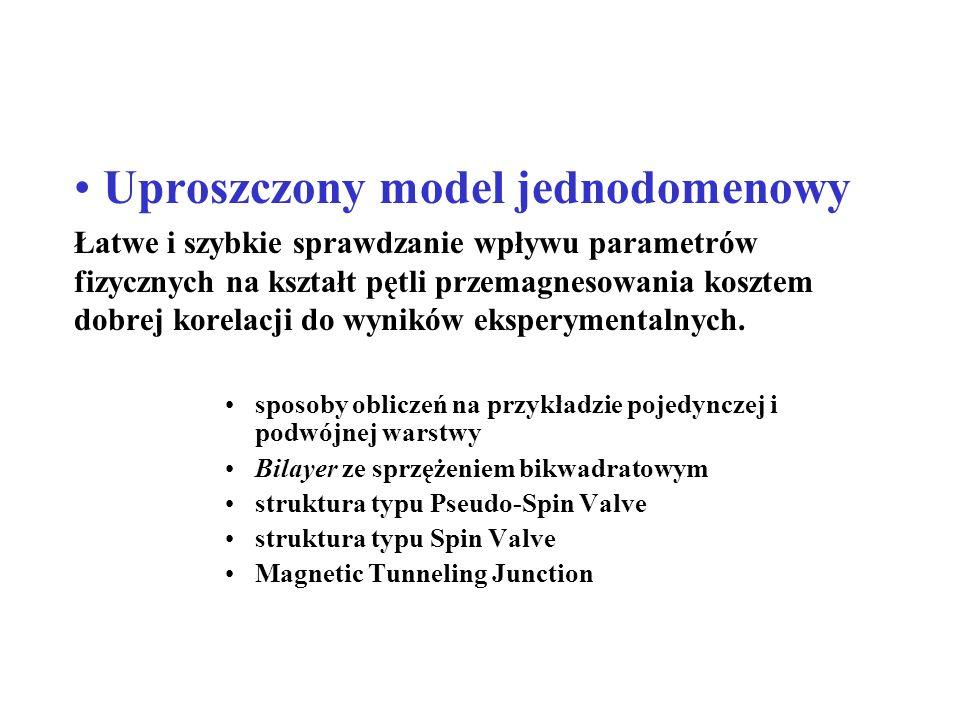 Uproszczony model jednodomenowy Łatwe i szybkie sprawdzanie wpływu parametrów fizycznych na kształt pętli przemagnesowania kosztem dobrej korelacji do