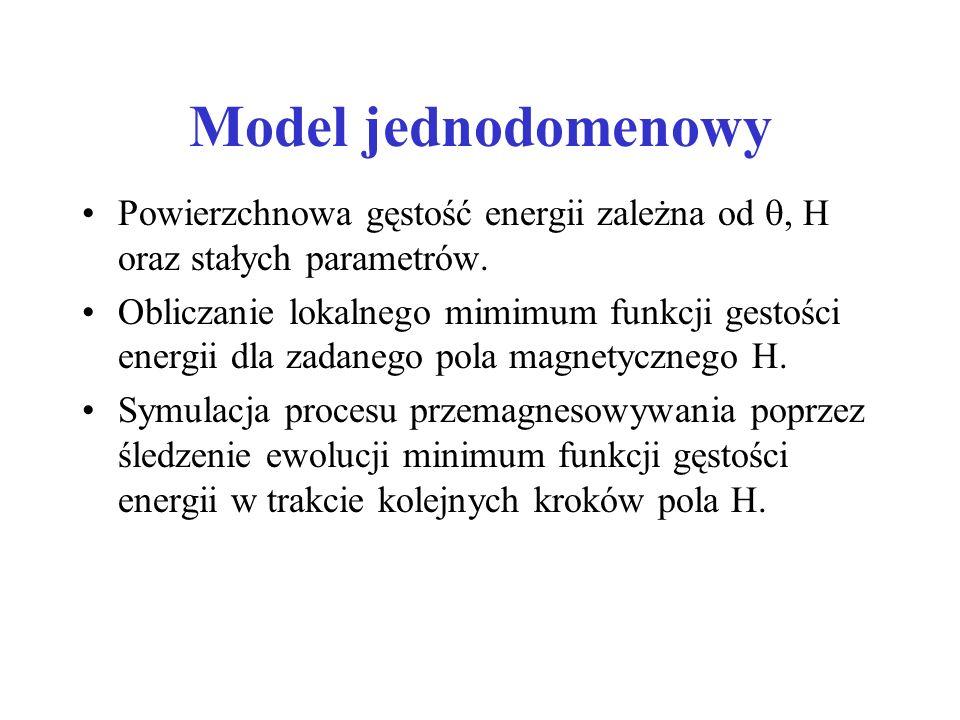Model jednodomenowy Powierzchnowa gęstość energii zależna od, H oraz stałych parametrów. Obliczanie lokalnego mimimum funkcji gestości energii dla zad