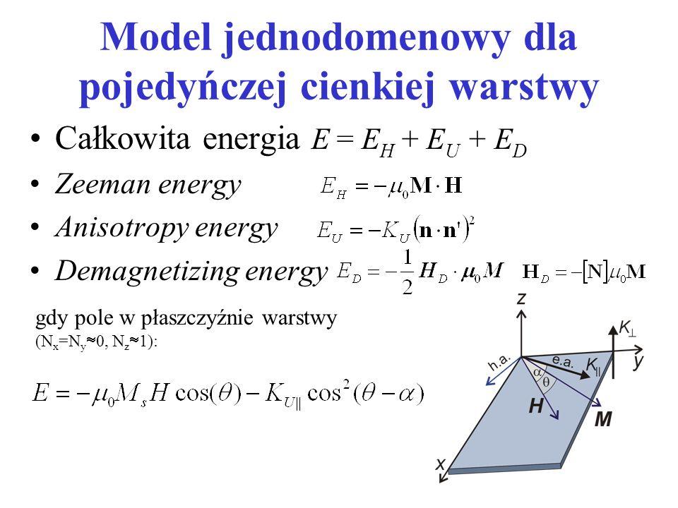 Model jednodomenowy dla pojedyńczej cienkiej warstwy Całkowita energia E = E H + E U + E D Zeeman energy Anisotropy energy Demagnetizing energy gdy po