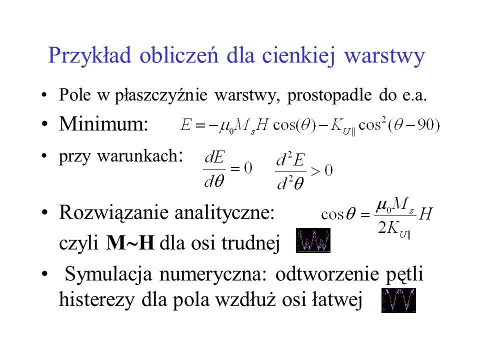 Przykład obliczeń dla cienkiej warstwy Pole w płaszczyźnie warstwy, prostopadle do e.a. Minimum: przy warunkach : Rozwiązanie analityczne: czyli M H d