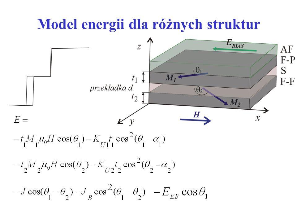 Model energii dla różnych struktur